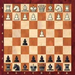 Best Main Line Chess Openings you should know