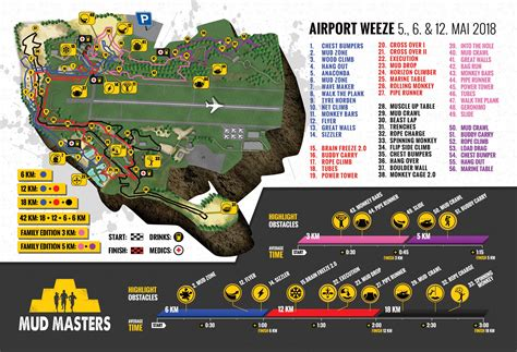 Airport Weeze 2019 - Mud Masters Obstacle Run