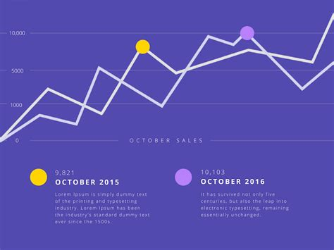 Free Line Graph Maker - Create Online Line Graphs in Canva