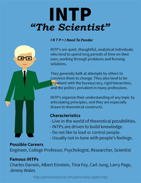 INTP Personality Type | Personality Club